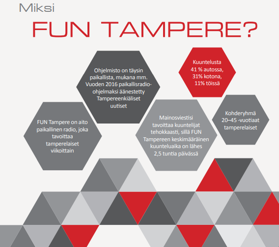 FUN Tampere I Spottimainonta | Radiomainos 2